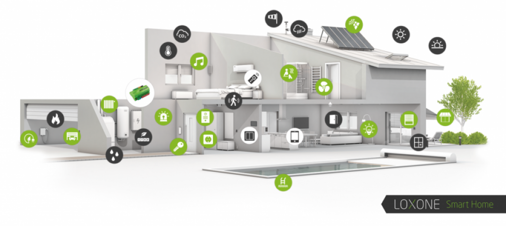 Smart Home Grafik