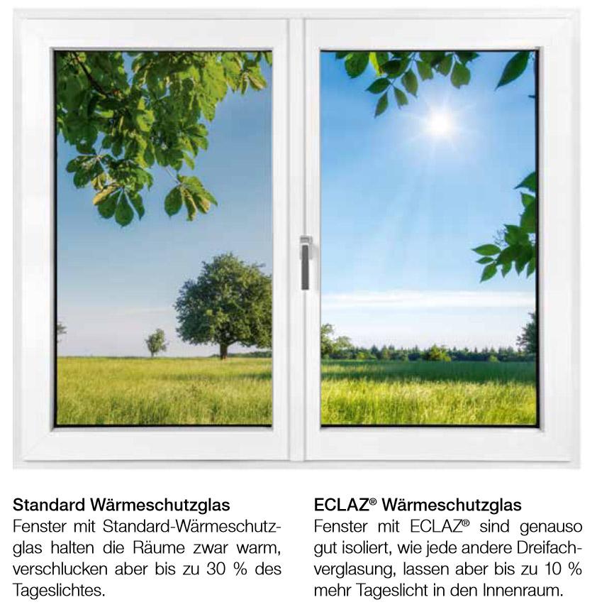 Internorm – Lebsack – Fenster ECLAZ